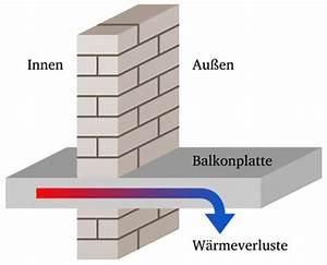 Bodenplatte Aufbau Altbau : balkon energetisch sanieren ~ Lizthompson.info Haus und Dekorationen
