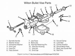 Restoration Of Wilton Bullet Vise  6 Steps  With Pictures