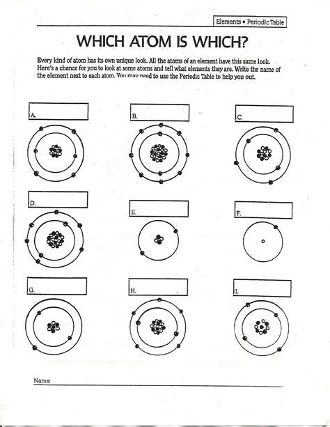 Atoms On The Inside Worksheet (green)  Science  Pinterest   Chemistry Pinterest