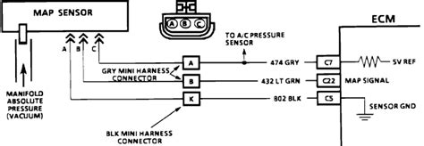 91 Lumina Wiring Diagram by I A 91 Lumina Apv 3 1 Tbi It Sat For A While But I