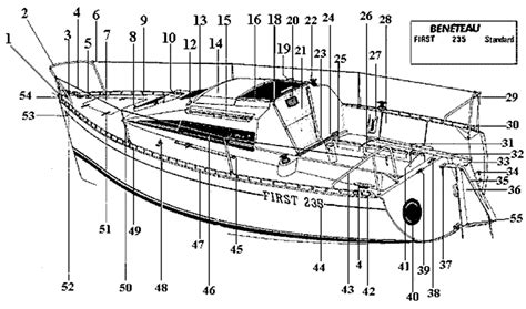 Boat Hull Parts Names by Beneteau 235 Factory Parts List Hull And Deck