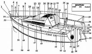 Parts Of A Boat Diagram