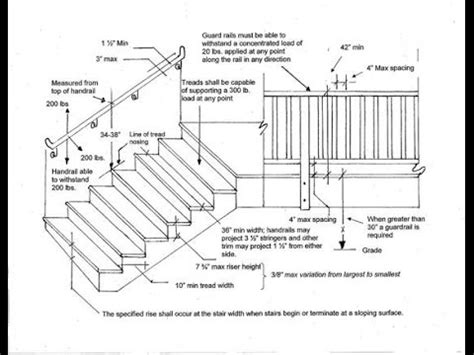 Height Of Banister On Stairs by Stair Deck Railing Height Stair Railing Height On Deck