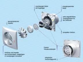 ventilator für badezimmer ventilator für badezimmer trafficdacoit hausgestaltung ideen
