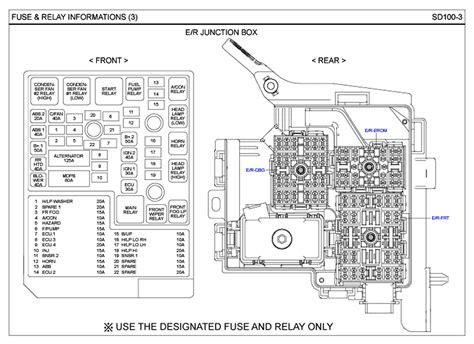 repair guides   dohc  fuse relay information autozonecom