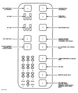 similiar 99 buick lesabre fuse diagram keywords lesabre fuel pump relay location 2002 buick lesabre fuse box diagram
