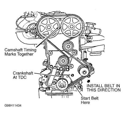 How You Replace Timing Belt