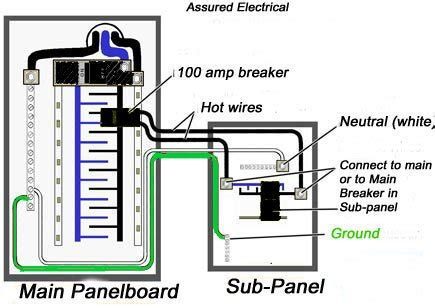Electrical Panel Box Wiring Diagram by Panel Incoming Wiring Connectionscutler Hammer Panel