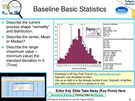 measure phase lean  sigma tollgate template