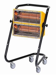 Chauffage Eco Electrique Rothelec Prix : radiants a infrarouge electriques tous les fournisseurs ~ Zukunftsfamilie.com Idées de Décoration