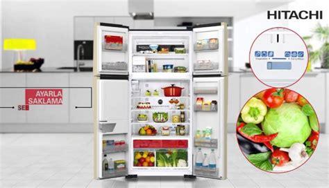 Top 10 Best Refrigerator Brands In The World 2019