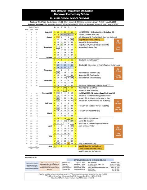 D O E C A L E N D A R 2 0 2 1 2 0 2 2 Zonealarm Results