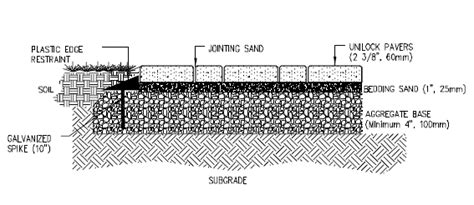 proper paver base installation minimum paver base depth