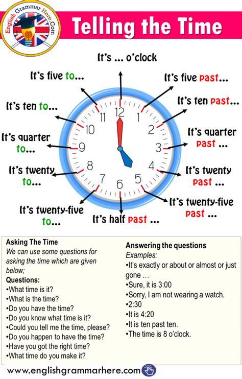 telling  time  english  images teaching