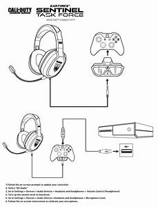 Xbox One Headset Wiring Diagram  U2013 The Wiring Diagram