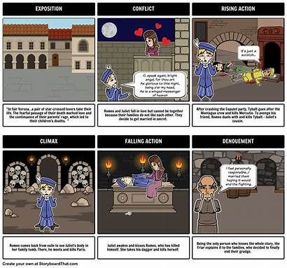 Romeo Juliet Act Five Storyboard Structure Shakespeare