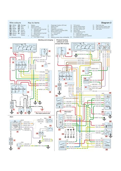 206 peugeot wiring diagrams starting charging horn pre heating schematic wiring