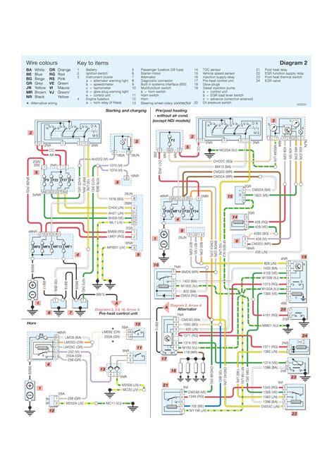 Peugeot Glow Relay Wiring Diagram by 206 Peugeot Wiring Diagrams Starting Charging Horn Pre