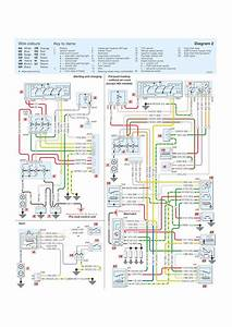 206 Peugeot Wiring Diagrams Starting  Charging  Horn  Pre  Post