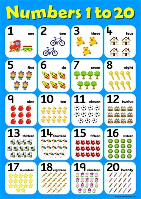 Counting & Numbers Wisdomwallchartscom