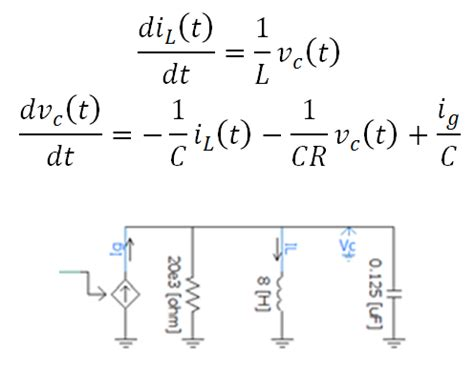 The Design Functions Of A Knowledge Based Pdf State Space Representation Of Differential Equations