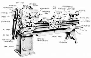 Woodworking Lathe Accessories - DIY Woodworking Projects