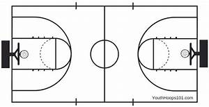 Download A Free  Printable Blank Basketball Court Template