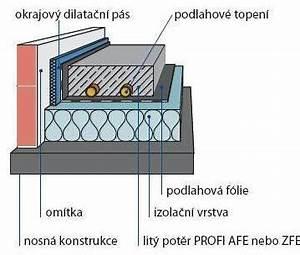 Minimální tloušťka betonu