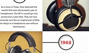 Image result for Common Core Headphones 2016 08