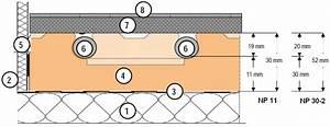 Fußbodenheizung Estrich Aufbau : im querschnitt das noppenplattensystem von innen die ~ Michelbontemps.com Haus und Dekorationen