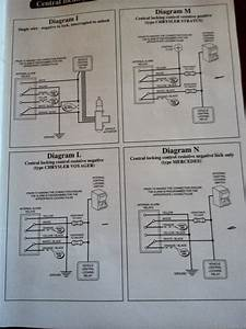 Renault Clio Central Locking Wiring Diagram