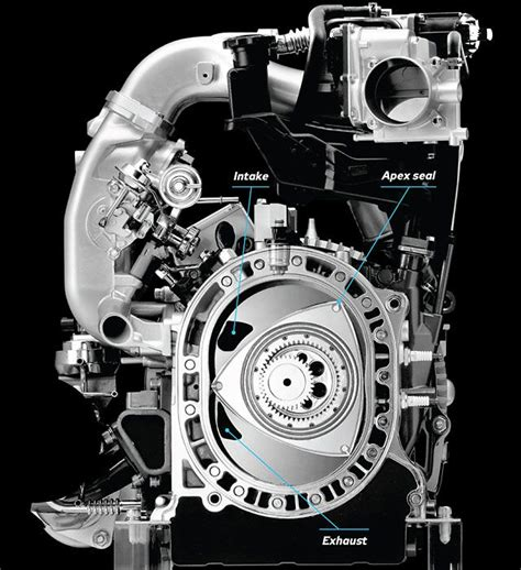 How A Wankel Engine Works by How It Works The Mazda Wankel Rotary Engine Mazda