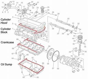 Main Parts Of A Combustion Engine       Data Motor