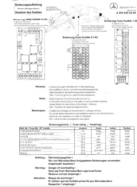 2007 Mercede Ml350 Fuse Diagram by W203 C32 Fuse Chart Mbworld Org Forums