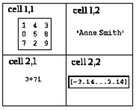 matlab cell to related keywords suggestions for cell array