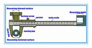 Internal Diameter Vernier Caliper - Buy Four Functions ...