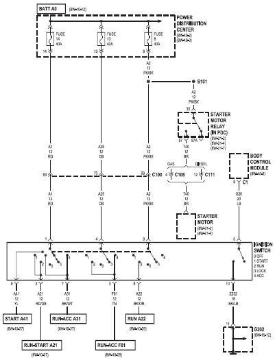 Jeep Liberty Wiring Diagram Circuit
