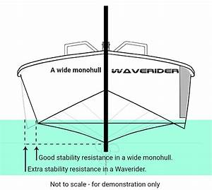 Stability  U2013 Waverider Boats