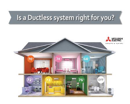 Mitsubishi Heating And Cooling For Sale by Ductless Heating And Cooling From Mitsubishi Is Ductless