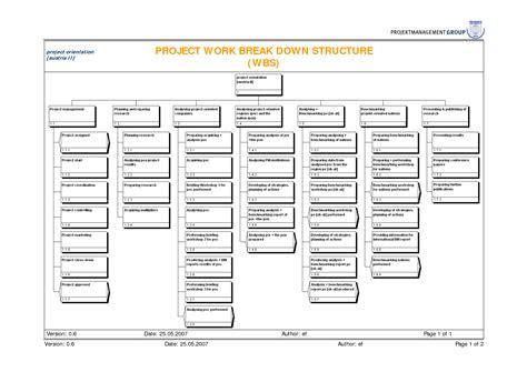 wbs template work breakdown schedule template schedule template free