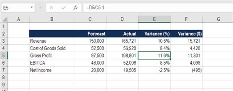 variance formula  downloadable template guide
