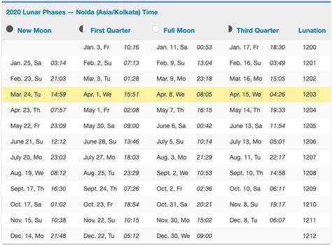 lunar calendar full moon calendar printable calendar diy