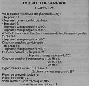 Couple Moteur Définition : couple de serrage moteur bmw m canique lectronique forum technique ~ Gottalentnigeria.com Avis de Voitures