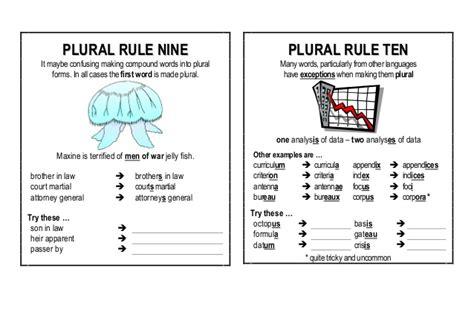 bureau plural spelling