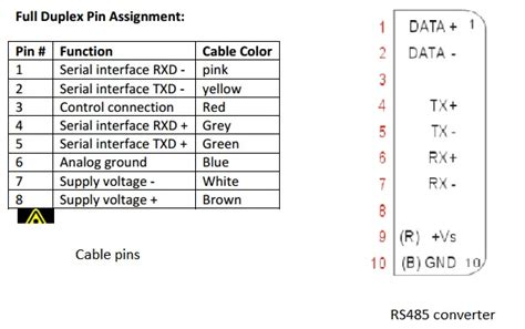 R 485 Diagram 2wire by Rs485 Cannot Establish Serial Communication From A