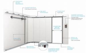 Porte De Garage Sectionnelle Latérale : choisissez votre porte de garage coulissante d placement lat ral avec la toulousaine ~ Melissatoandfro.com Idées de Décoration