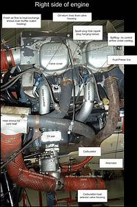 Engine Compartment Anatomy  Langley Flying School