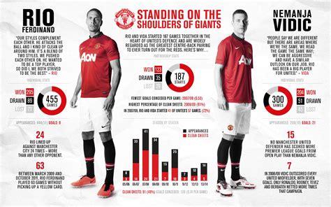 Rio and Vida | Manchester united football club, Manchester ...