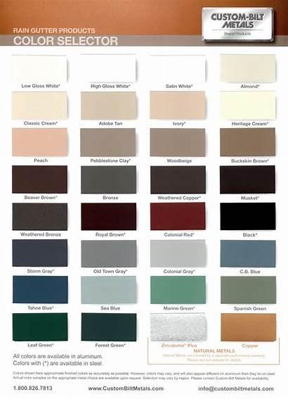 Colors Aluminum Downspout Gutter Gutters Painted Paint