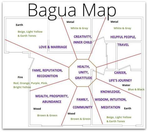 feng shui bagua map  image google search feng shui